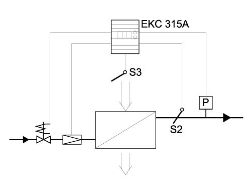 Kuldenor Danfoss EKC-315A