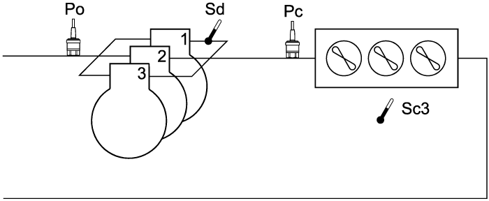 AK-PC 351 nivåregulator funksjon
