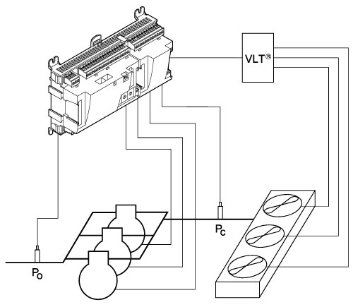 AK-PC 781A - Tradisjonell kapasitetsregulator